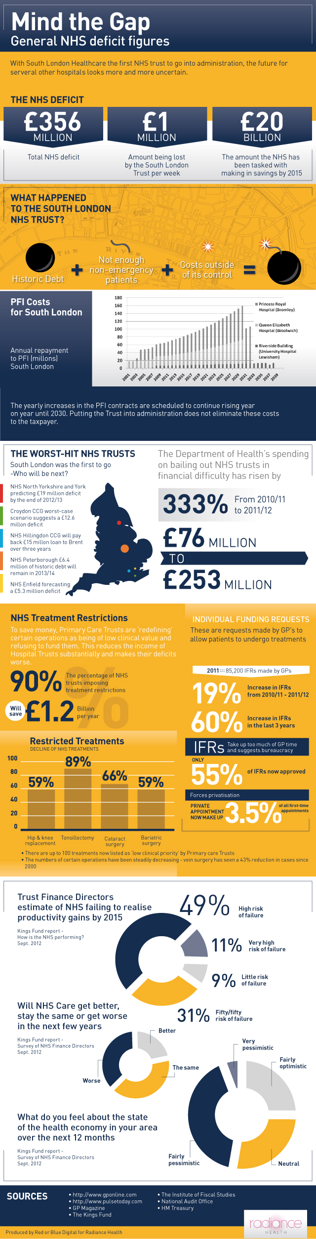 NHS-Infographic